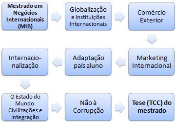 Tribunal Regional do Trabalho da 24 Regio TRT